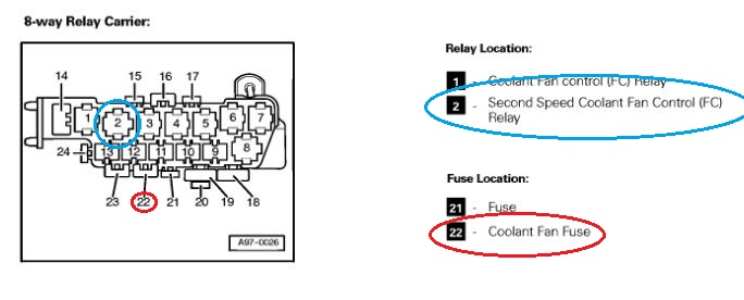aux fan fuse location audiforums com i belive this is it might want to look at that relay too